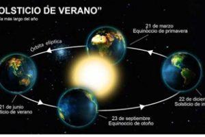 Llega solsticio de verano con luna llena en el hemisferio norte